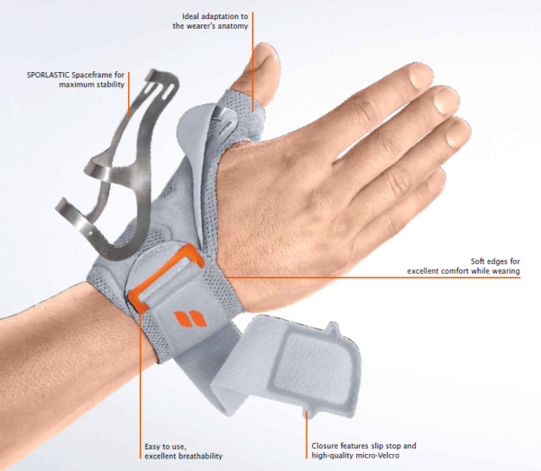 RHIZO-HiT® Thumb Brace