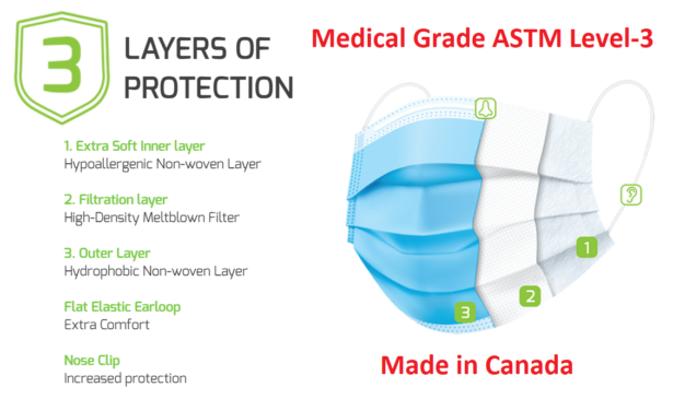 Canada Masq Medical Grade ASTM Level 3 Procedure Face Masks